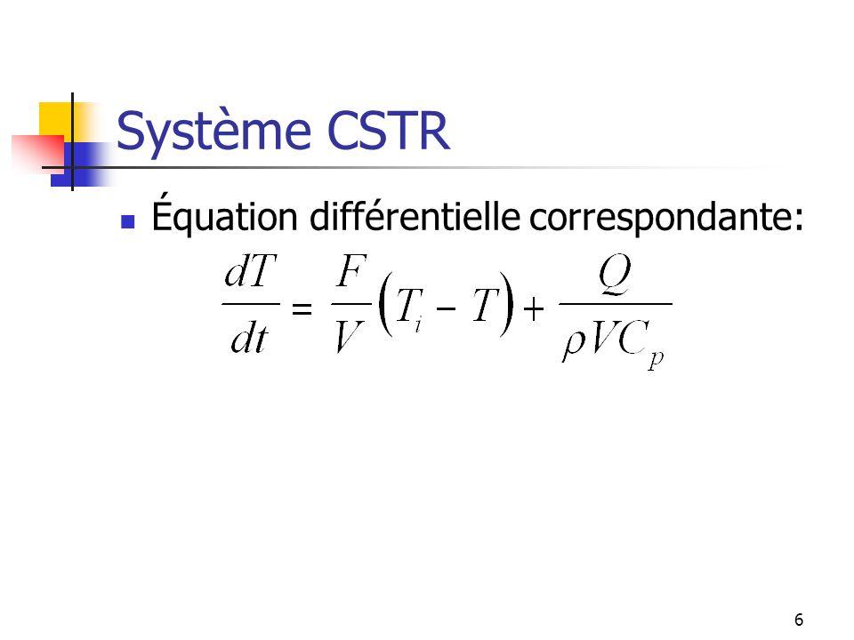 Paramètres du système à étudier V = 10 pi 3 ; F = 2.5 pi 3 /min; ρC P = 61.3 BTU/pi 3 /°F; T i = 50°F T ss = 60°F 7