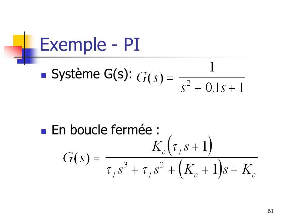 61 Exemple - PI Système G(s): En boucle fermée :