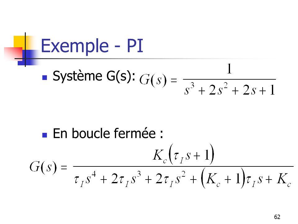 62 Exemple - PI Système G(s): En boucle fermée :