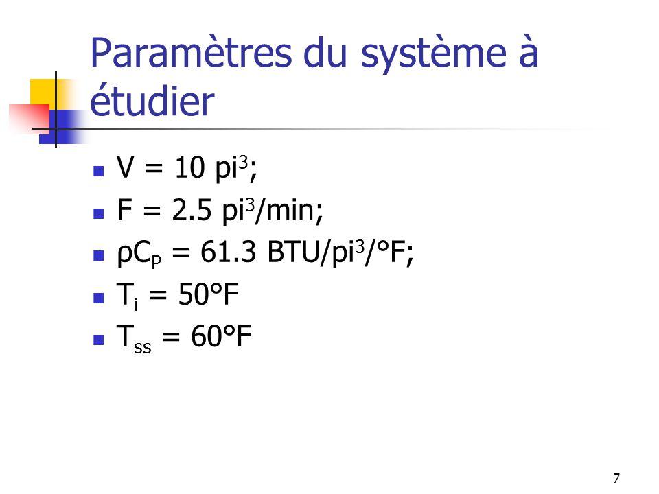 68 Minimum ITAE – (perturbation) (modèle approximatif) Tableau (exige que ) : Type de contrôleur KCKC τIτI τDτD P-- PI- PID