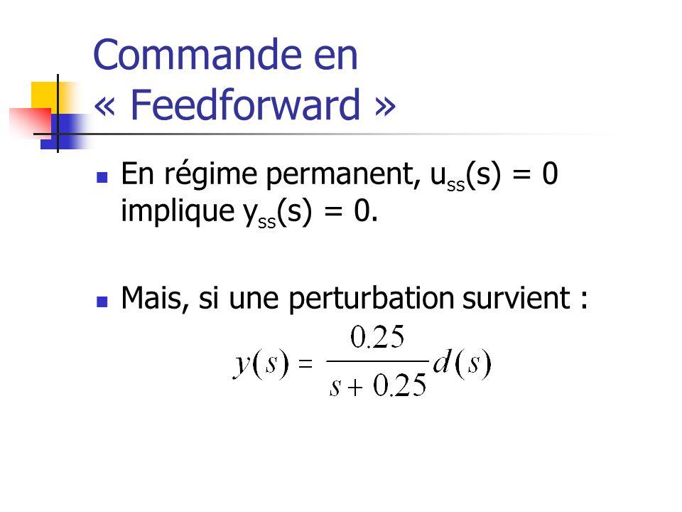 Commande en « Feedforward » En régime permanent, u ss (s) = 0 implique y ss (s) = 0. Mais, si une perturbation survient :