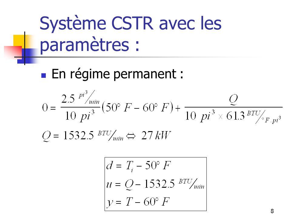 Système CSTR avec les paramètres : En régime permanent : 8