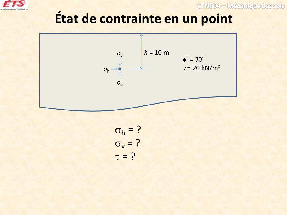 h = ? v = ? = ? État de contrainte en un point h = 10 m h v = 30° = 20 kN/m 3 v