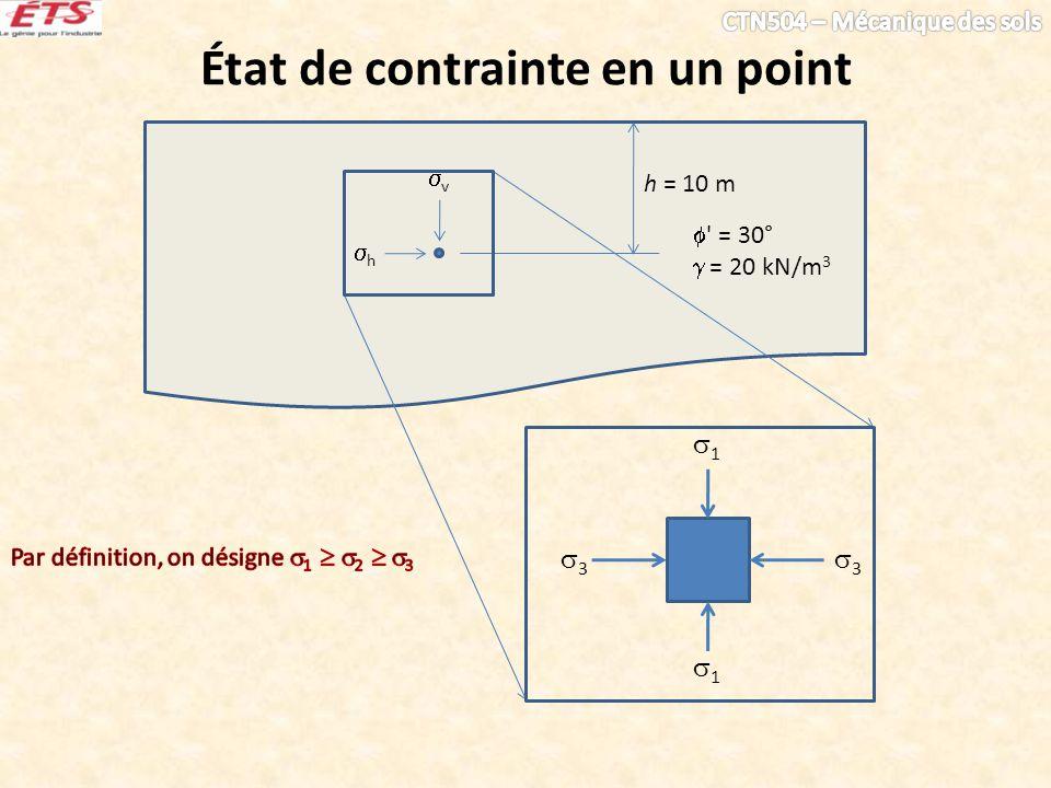 3 3 1 1 h = 10 m h v = 30° = 20 kN/m 3 État de contrainte en un point