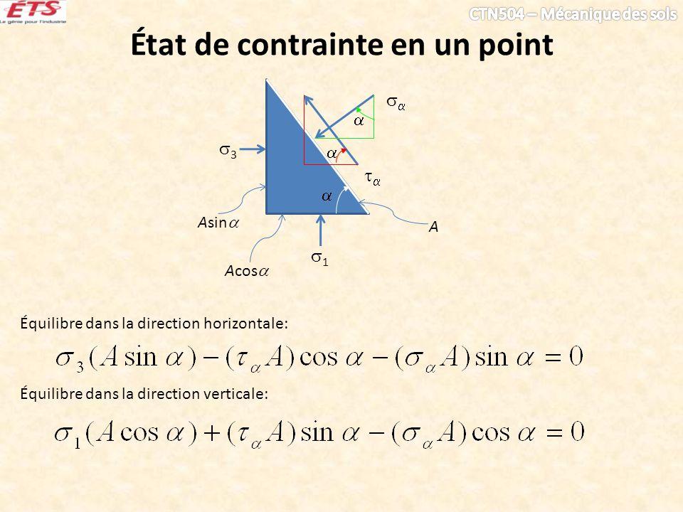État de contrainte en un point Équilibre dans la direction horizontale: Équilibre dans la direction verticale: 3 1 A Asin Acos