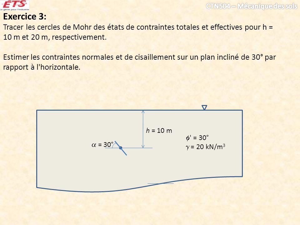 Exercice 3: Tracer les cercles de Mohr des états de contraintes totales et effectives pour h = 10 m et 20 m, respectivement.