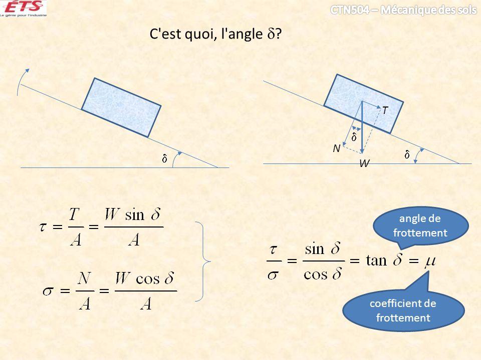 C est quoi, l angle ? W T N angle de frottement coefficient de frottement