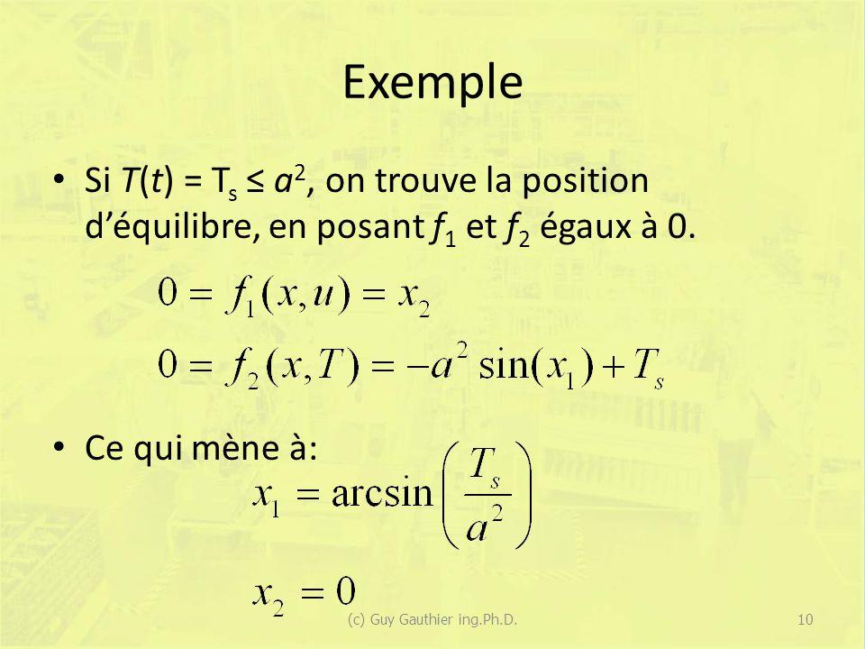 Exemple Si T(t) = T s a 2, on trouve la position déquilibre, en posant f 1 et f 2 égaux à 0.