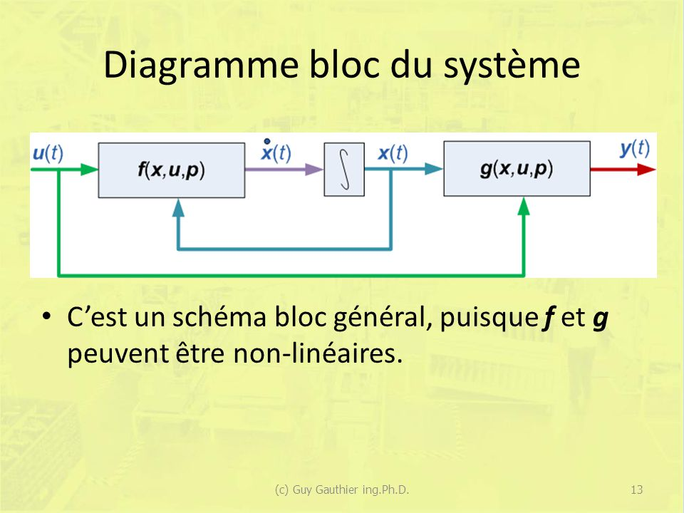 Diagramme bloc du système Cest un schéma bloc général, puisque f et g peuvent être non-linéaires.