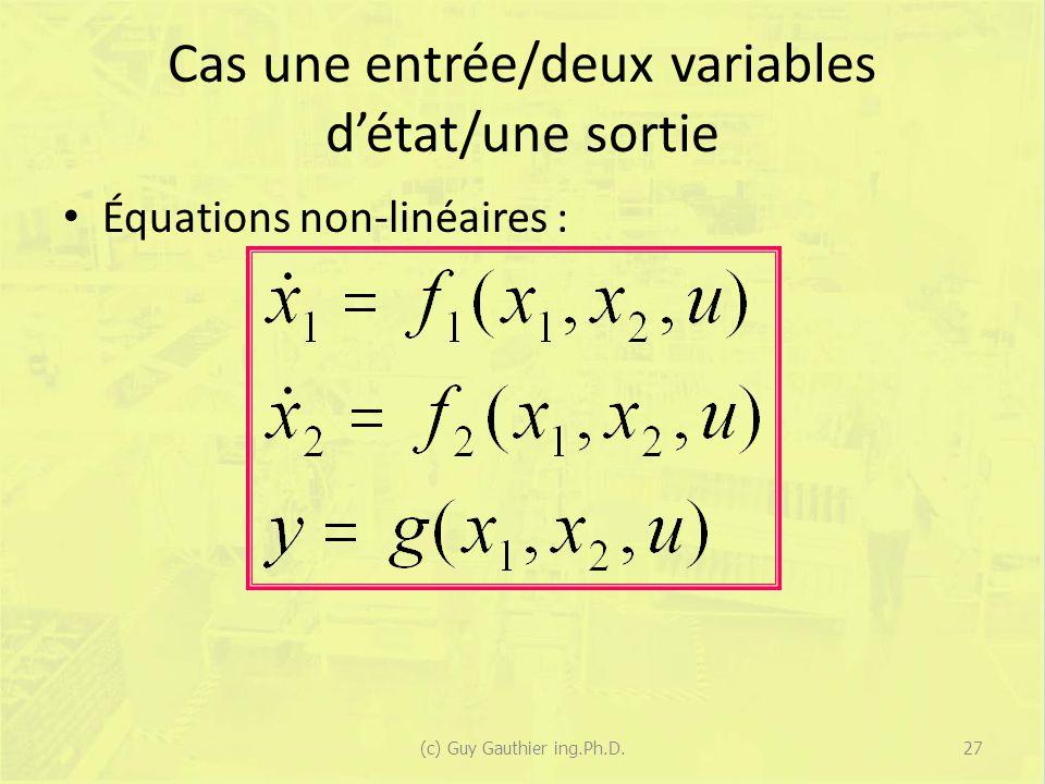 Cas une entrée/deux variables détat/une sortie Équations non-linéaires : 27(c) Guy Gauthier ing.Ph.D.