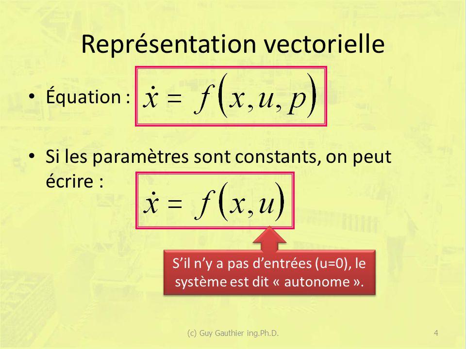 Représentation vectorielle Équation : Si les paramètres sont constants, on peut écrire : Sil ny a pas dentrées (u=0), le système est dit « autonome ».