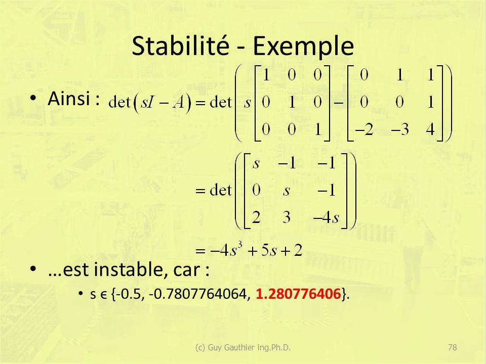 Stabilité - Exemple Ainsi : …est instable, car : s ϵ {-0.5, -0.7807764064, 1.280776406}.