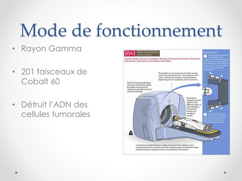 Déroulement de lopération Prise en charge initiale Placement du chevalement Localisation de la tumeur (CT Scan ou IRM) Planification de la dose Début du traitement Observation des résultats