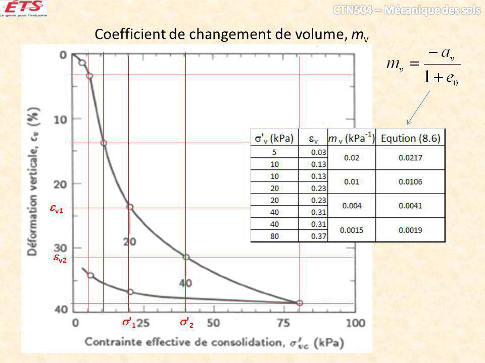 Coefficient de changement de volume, m v v1 ' 1 ' 2 v2
