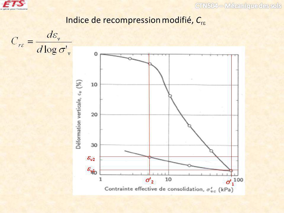 Indice de recompression modifié, C r v1 ' 1 ' 2 v2