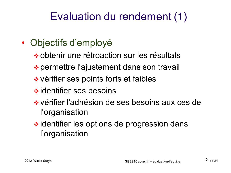 13 GES810 cours 11 – GES810 cours 11 – évaluation d'équipe de 24 2012 Witold Suryn Evaluation du rendement (1) Objectifs demployé obtenir une rétroact