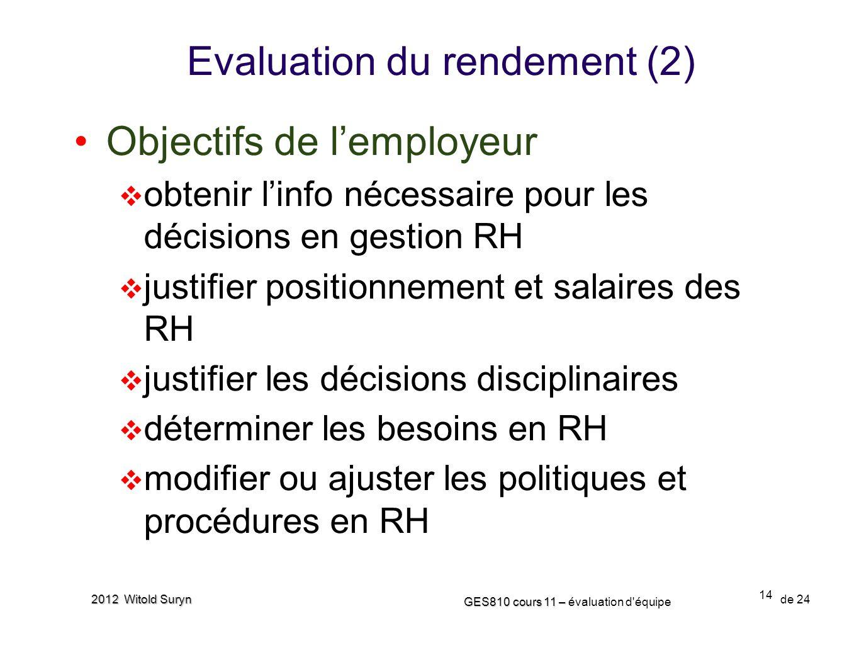 14 GES810 cours 11 – GES810 cours 11 – évaluation d'équipe de 24 2012 Witold Suryn Evaluation du rendement (2) Objectifs de lemployeur obtenir linfo n