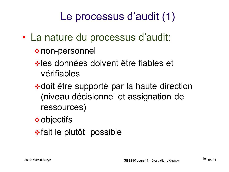 19 GES810 cours 11 – GES810 cours 11 – évaluation d'équipe de 24 2012 Witold Suryn Le processus daudit (1) La nature du processus daudit: non-personne