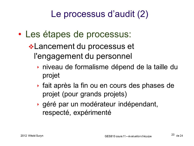20 GES810 cours 11 – GES810 cours 11 – évaluation d'équipe de 24 2012 Witold Suryn Le processus daudit (2) Les étapes de processus: Lancement du proce