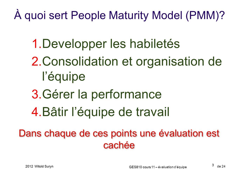 3 GES810 cours 11 – GES810 cours 11 – évaluation d'équipe de 24 2012 Witold Suryn À quoi sert People Maturity Model (PMM)? 1. Developper les habiletés