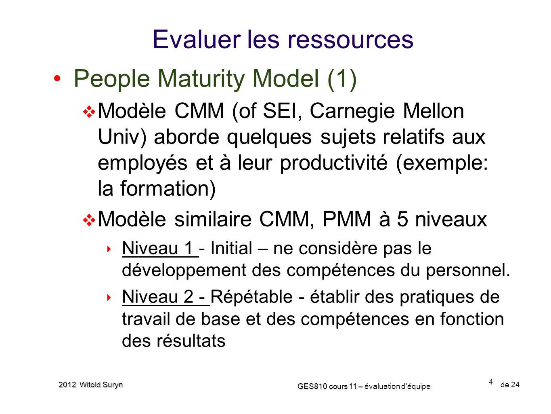 4 GES810 cours 11 – GES810 cours 11 – évaluation d'équipe de 24 2012 Witold Suryn Evaluer les ressources People Maturity Model (1) Modèle CMM (of SEI,