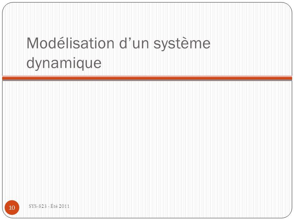 Modélisation dun système dynamique SYS-823 - Été 2011 10