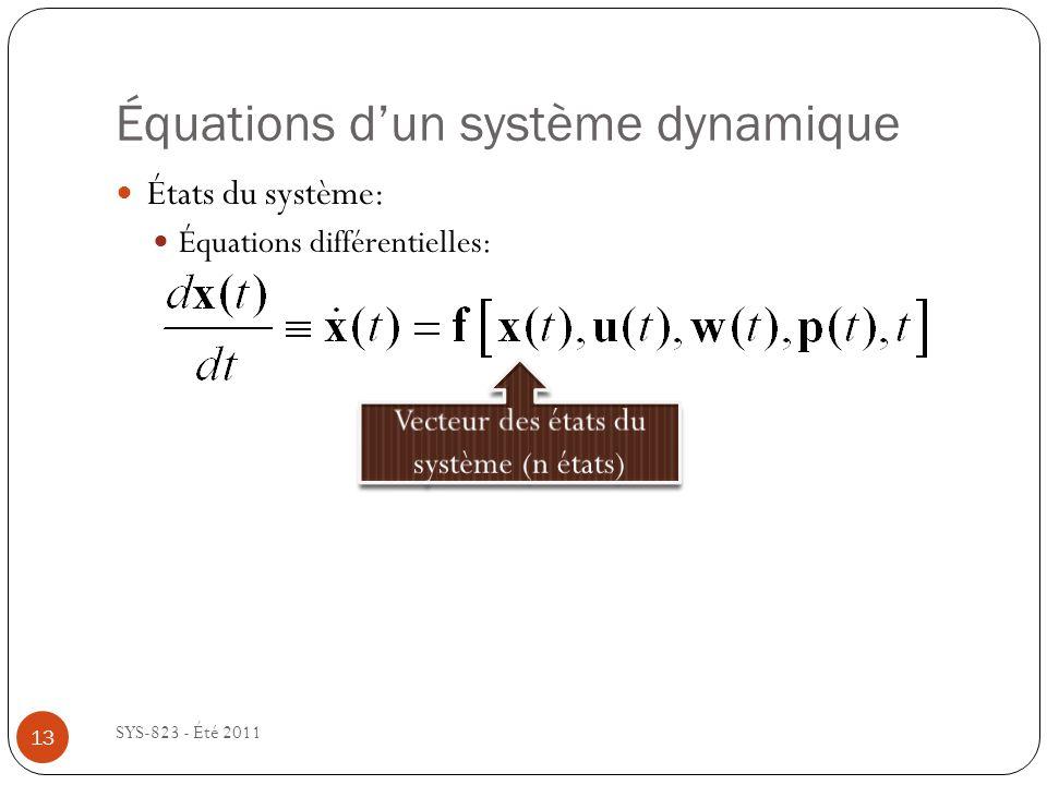 Équations dun système dynamique SYS-823 - Été 2011 États du système: Équations différentielles: 13