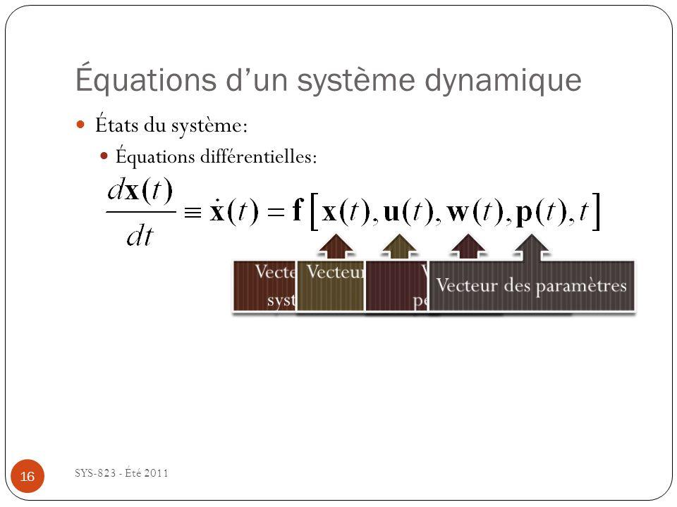 Équations dun système dynamique SYS-823 - Été 2011 États du système: Équations différentielles: 16