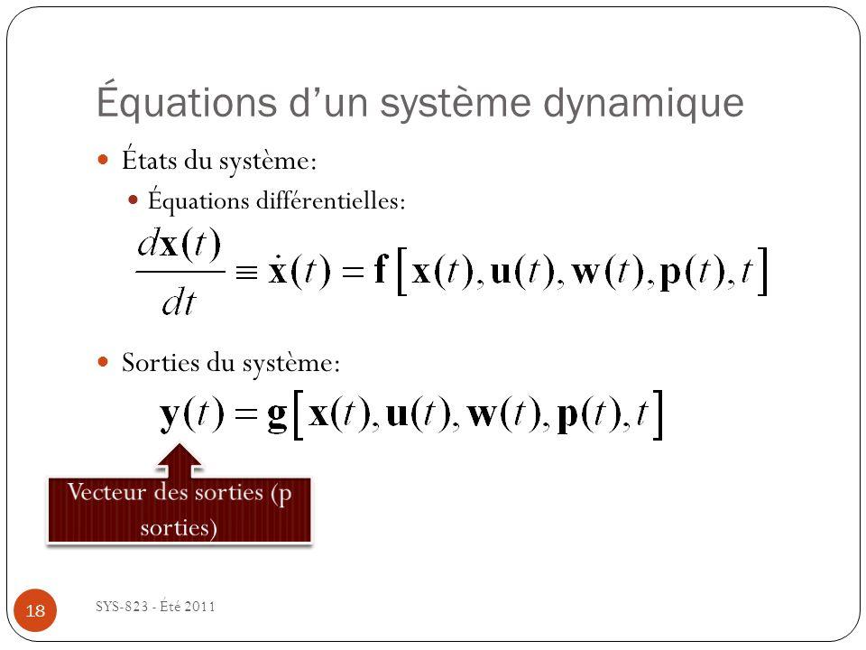 Équations dun système dynamique SYS-823 - Été 2011 États du système: Équations différentielles: Sorties du système: 18