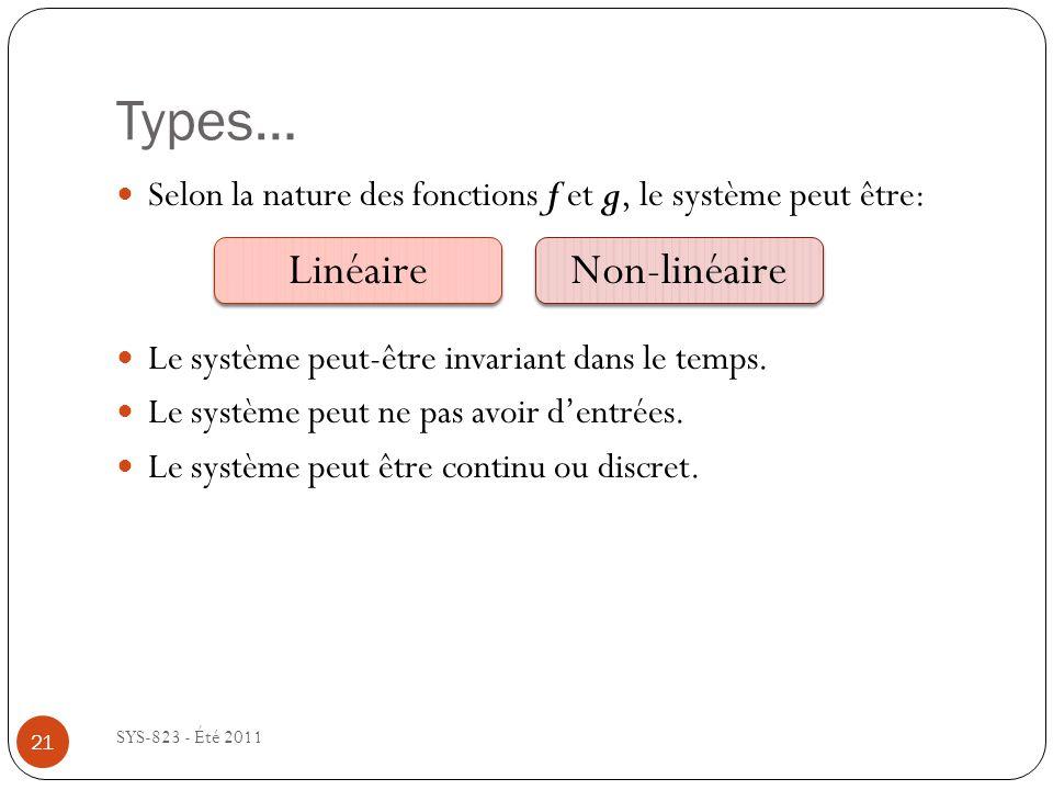 Types… SYS-823 - Été 2011 Selon la nature des fonctions f et g, le système peut être: Le système peut-être invariant dans le temps. Le système peut ne