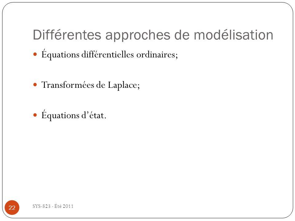Différentes approches de modélisation SYS-823 - Été 2011 Équations différentielles ordinaires; Transformées de Laplace; Équations détat. 22