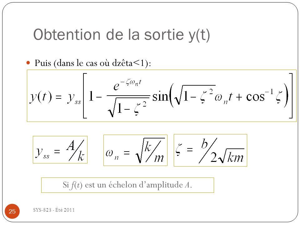 Obtention de la sortie y(t) SYS-823 - Été 2011 Puis (dans le cas où dzêta<1): Si f(t) est un échelon damplitude A. 25