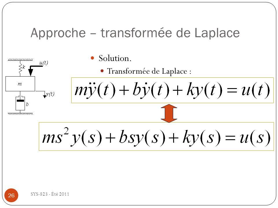 Approche – transformée de Laplace SYS-823 - Été 2011 Solution. Transformée de Laplace : 26