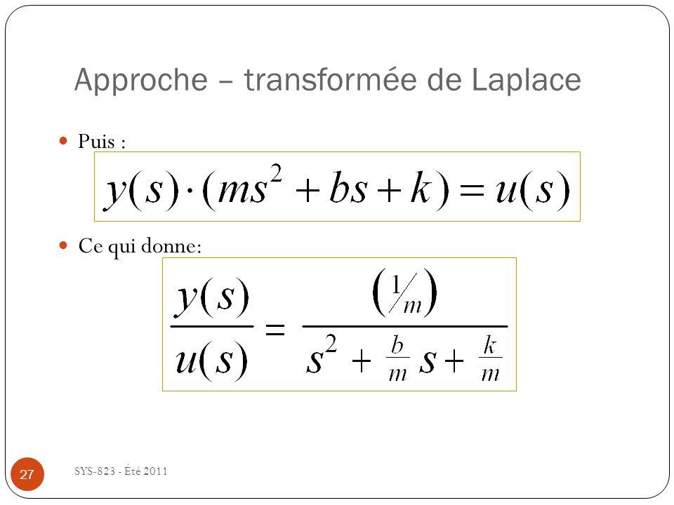 Approche – transformée de Laplace SYS-823 - Été 2011 Puis : Ce qui donne: 27