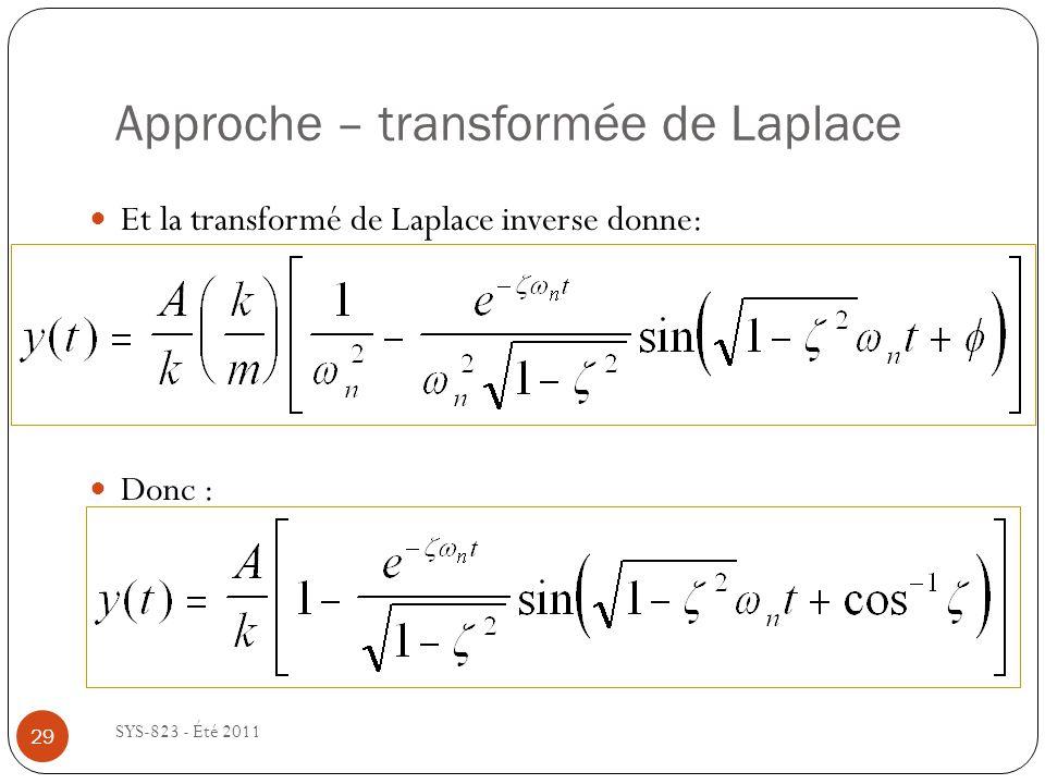 Approche – transformée de Laplace SYS-823 - Été 2011 Et la transformé de Laplace inverse donne: Donc : 29