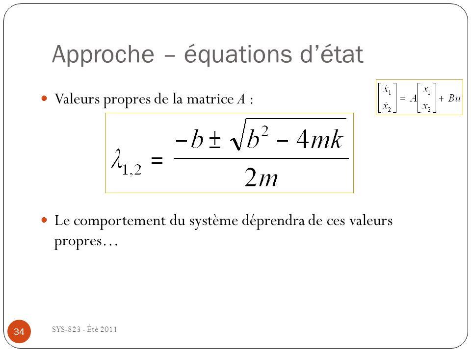 Approche – équations détat SYS-823 - Été 2011 Valeurs propres de la matrice A : Le comportement du système déprendra de ces valeurs propres… 34