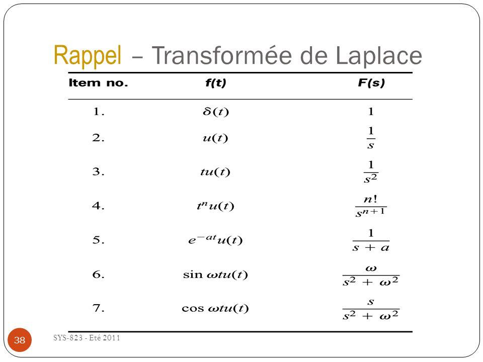 Rappel – Transformée de Laplace SYS-823 - Été 2011 38
