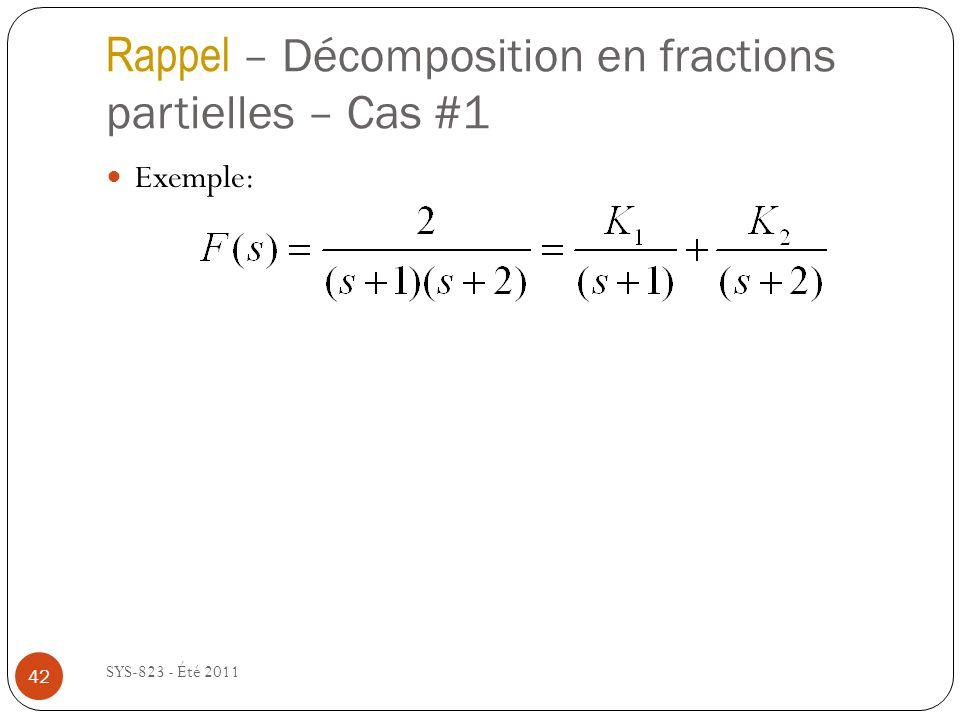 Rappel – Décomposition en fractions partielles – Cas #1 SYS-823 - Été 2011 Exemple: 42