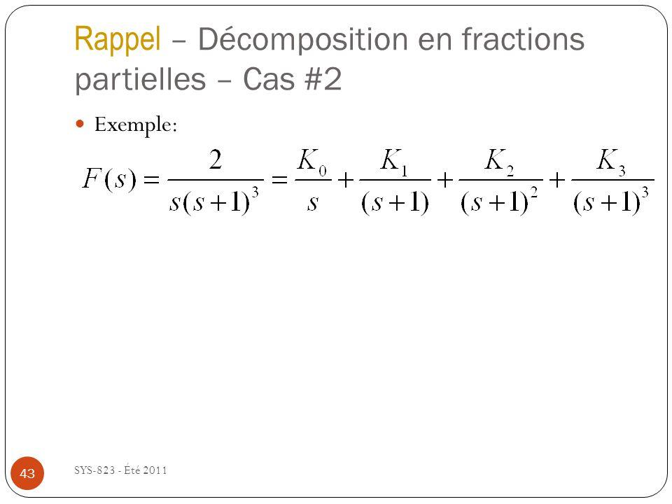 Rappel – Décomposition en fractions partielles – Cas #2 SYS-823 - Été 2011 Exemple: 43