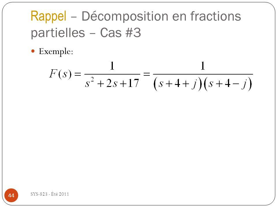 Rappel – Décomposition en fractions partielles – Cas #3 SYS-823 - Été 2011 Exemple: 44