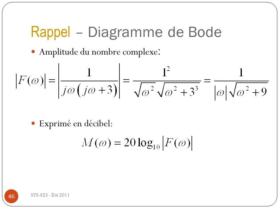 Rappel – Diagramme de Bode SYS-823 - Été 2011 Amplitude du nombre complexe : Exprimé en décibel: 46