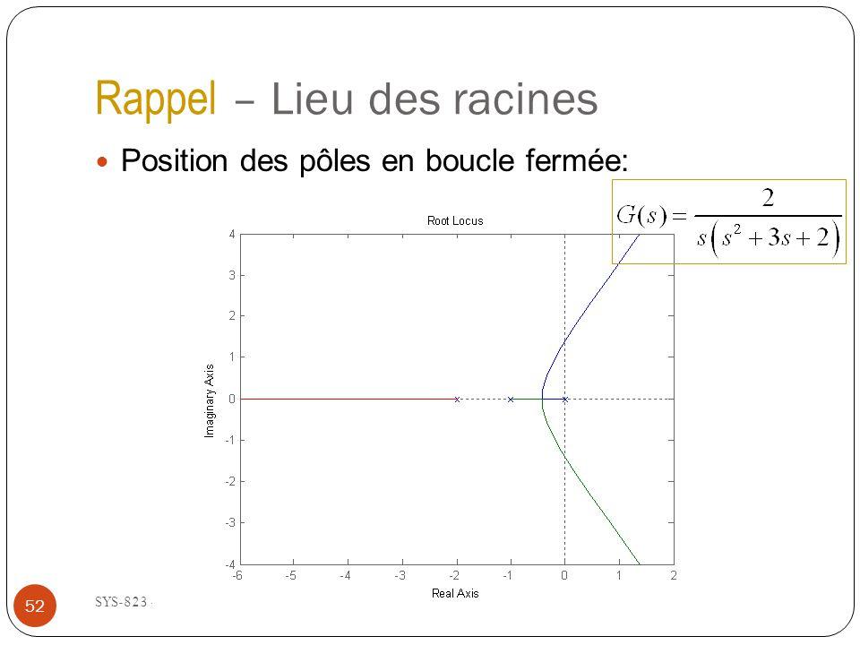 Rappel – Lieu des racines SYS-823 - Été 2011 Position des pôles en boucle fermée: 52