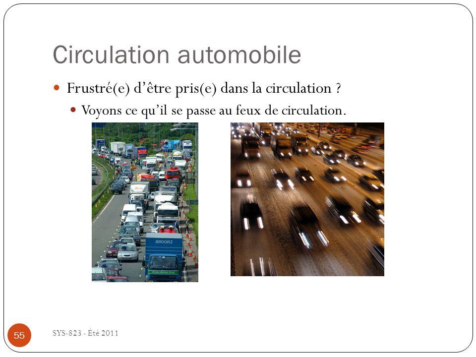 Circulation automobile SYS-823 - Été 2011 Frustré(e) dêtre pris(e) dans la circulation ? Voyons ce quil se passe au feux de circulation. 55