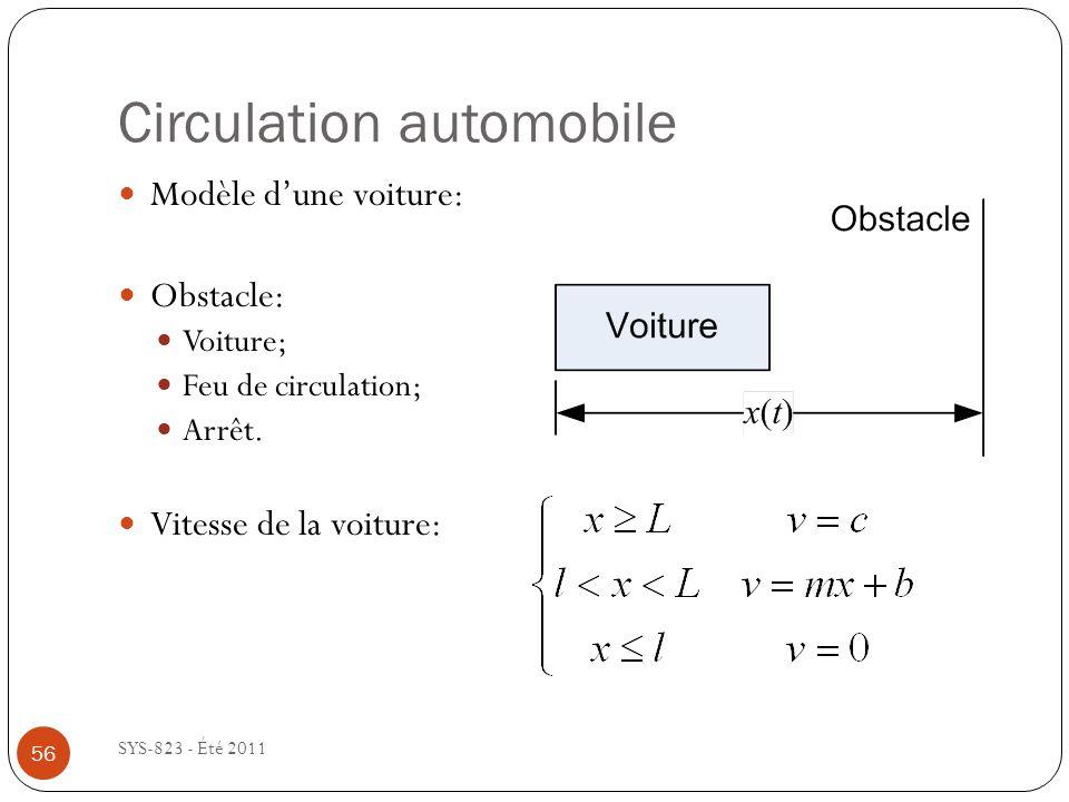 Circulation automobile SYS-823 - Été 2011 Modèle dune voiture: Obstacle: Voiture; Feu de circulation; Arrêt. Vitesse de la voiture: 56