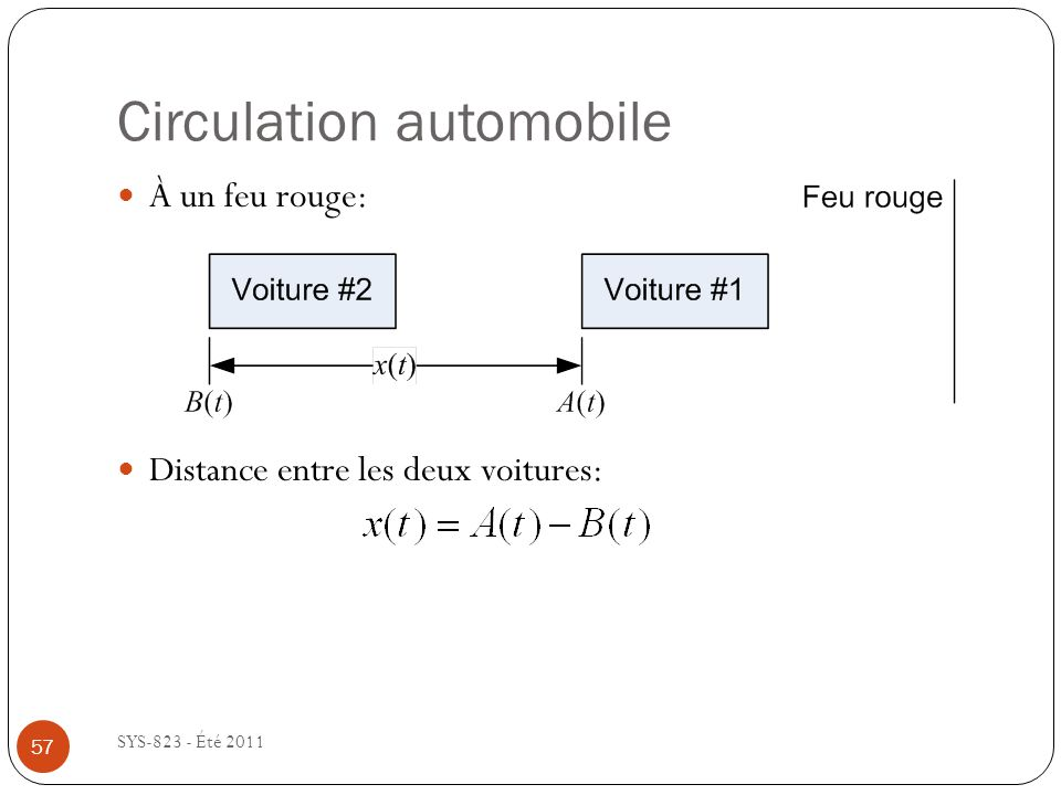 Circulation automobile SYS-823 - Été 2011 À un feu rouge: Distance entre les deux voitures: 57