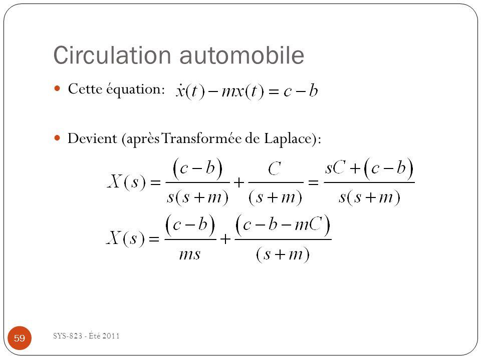 Circulation automobile SYS-823 - Été 2011 Cette équation: Devient (après Transformée de Laplace): 59