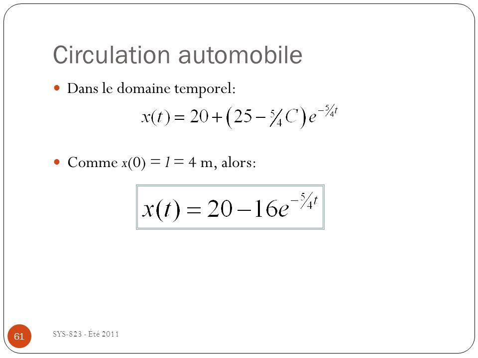 Circulation automobile SYS-823 - Été 2011 Dans le domaine temporel: Comme x(0) = l = 4 m, alors: 61