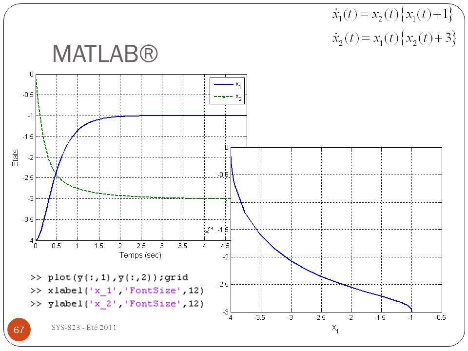 MATLAB® SYS-823 - Été 2011 67