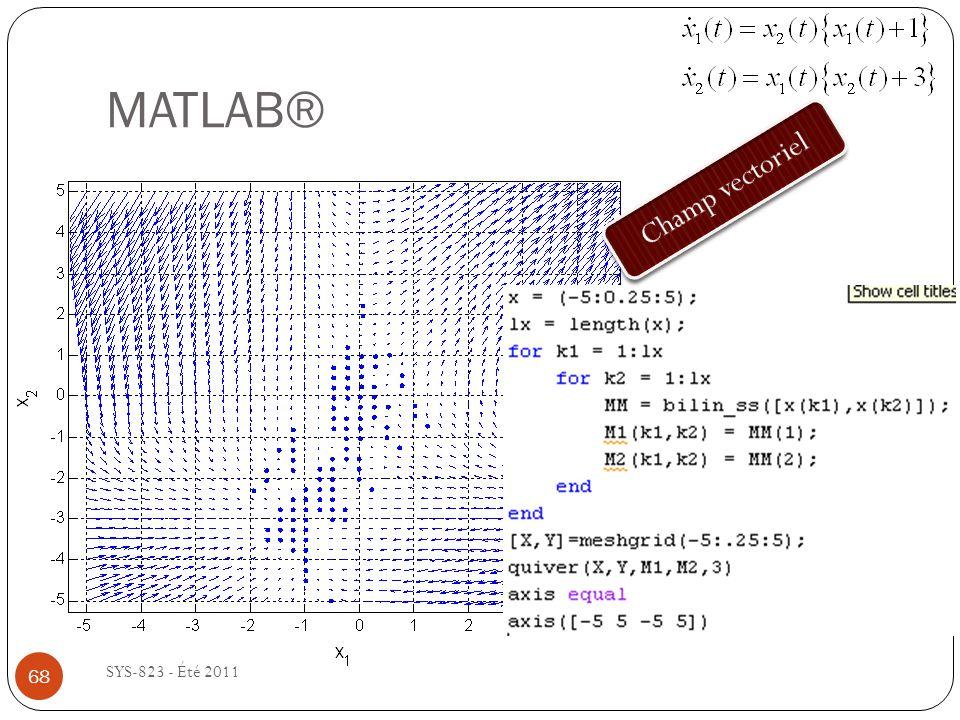 MATLAB® SYS-823 - Été 2011 68