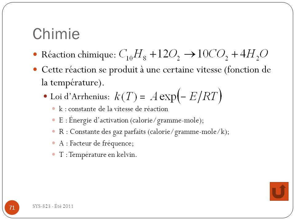 Chimie SYS-823 - Été 2011 Réaction chimique: Cette réaction se produit à une certaine vitesse (fonction de la température). Loi dArrhenius: k : consta